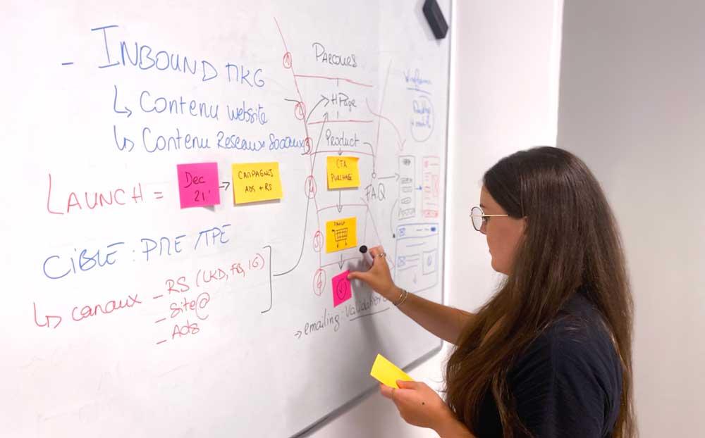 brainstorming-strategie-lancement-web
